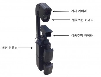 최만용 연구원팀이 개발한 일체형 CCTV. - 한국표준과학연구원 제공